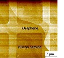 European researchers make breakthrough in developing super-material graphene