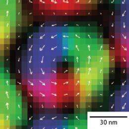 First direct observation of unusual magnetic structure could lead to novel electronic, magnetic memory devices