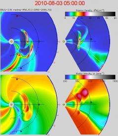 First Large-Scale, Physics-Based Space Weather Model Transitions Into Operation