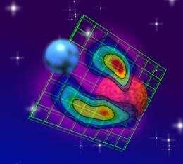 Giant magnetic loop sweeps through space between stellar pair