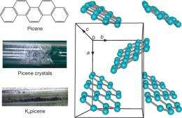 Hydrocarbon superconductor created
