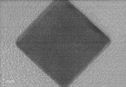 The perfect nanocube: Precise control of size, shape and composition
