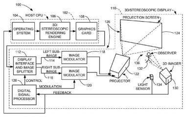 Apple patents an inexpensive 3-D projection system