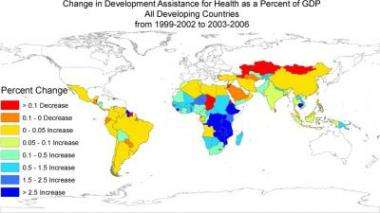 Developing countries devote more funding to health, except many in sub-Saharan Africa