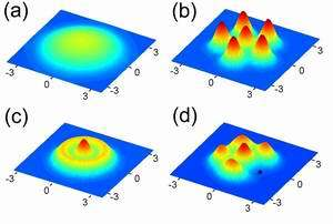 Researchers Uncover Change In Matter's Properties; Bosons Crystallize In 2-D Traps