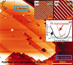 Pt nanowires on Ge (001)