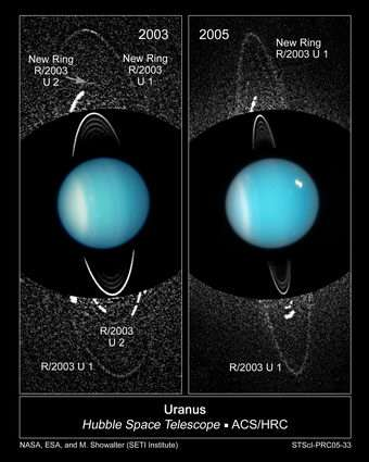 Two New Moons Discovered Around Uranus