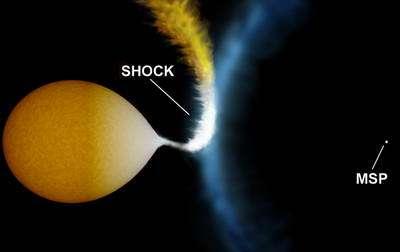 Illustration of Shock Wave Around Millisecond Pulsar