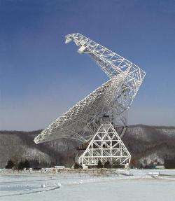 The Robert C. Byrd Green Bank Telescope, CREDIT: NRAO/AUI/NSF