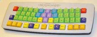 New Standard Keyboards