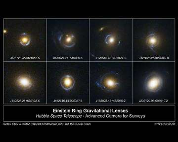 Hubble, Sloan Quadruple Number of Known Optical Einstein Rings