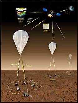 Scientists Propose Paradigm Shift In Robotic Space Exploration