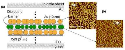 Scientists develop high-resolution touch nano-sensor