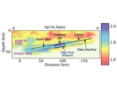 Tiny tremors and earthquakes provide intriguing clues about seismic activity