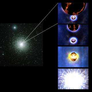 Neutron Star Swaps Lead to Short Gamma-Ray Bursts