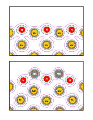 IBM researchers develop new way to explore and control atom-scale magnetism