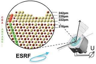 The nanoworld of corrosion