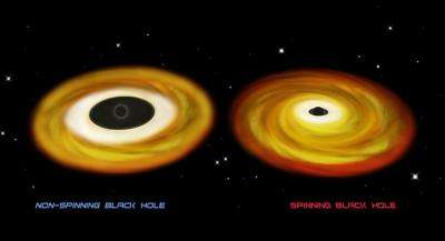 Spinning Black Hole Pushes the Limit
