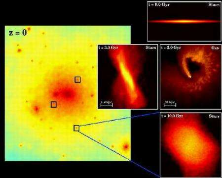 Scientists Elucidate the Origin of the Darkest Galaxies in the Universe
