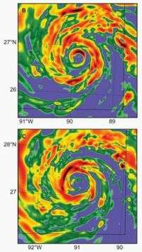 Hurricane can form new eyewall and change intensity rapidly
