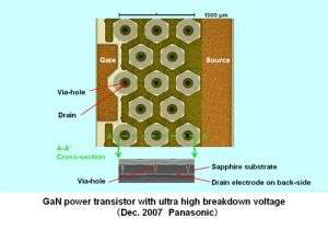 Panasonic Develops a Gallium Nitride (GaN) Power Transistor with Ultra High Breakdown Voltage over 10000V