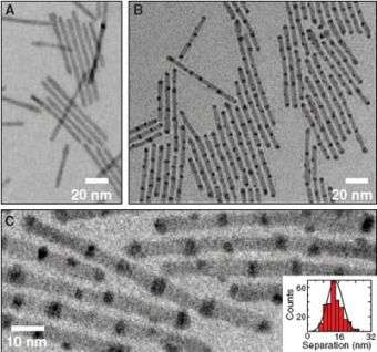 Researchers Find New Way To Fabricate Striped Nanorods