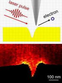 Electron flashes for the nanoworld