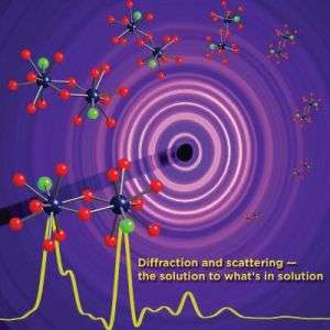Diffraction and scattering -- the solution to what's in solution