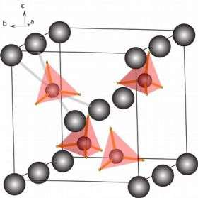 New form of compound stimulates research on hydrogen storage
