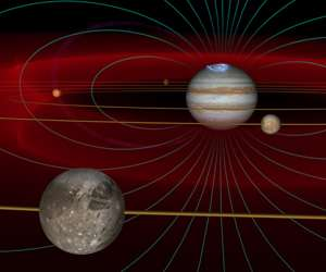 New theory proposes Jovian magnetosphere circulates magnetic field remarkably different from that of Earth