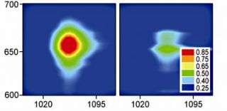 Stretching exercises shed new light on nanotubes