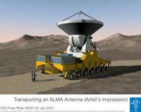 Transporting an ALMA Antenna