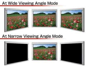 Wide Angle & Narrow Angle Display