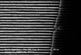 High-Temp Superconducting Nanowire System is First of its Kind