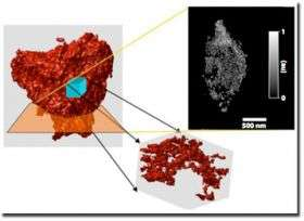 Scientists determine strength of 'liquid smoke' with 3D images