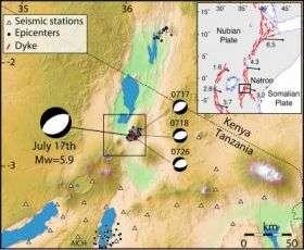 2007 Map of Tanzania