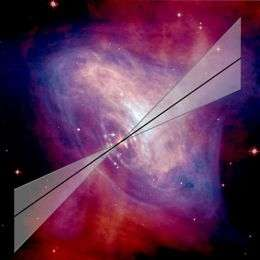 Integral locates origin of high-energy emission from Crab Nebula