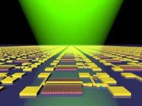 Nanowire Circuit