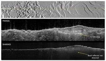 South polar layered deposit on Mars