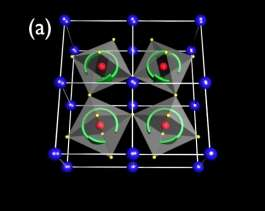 Study Finds New Properties in Non-Magnetic Materials