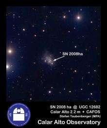 A new class of dim supernovae