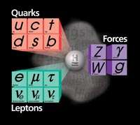 Hunt for Higgs boson: Mass of top quark narrows search