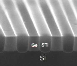 IMEC shows optimizations for next-generation transistors