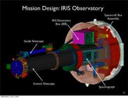MSU scientists to design optics for new solar mission