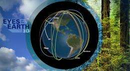 NASA Launches 'Eyes on the Earth 3-D'