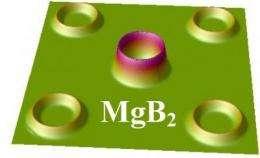 Superconductive Compound