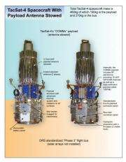 TacSat-4 spacecraft complete and awaiting launch