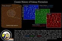 Scientists solve mystery of starlight's origins