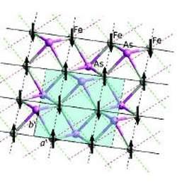 Superconductivity: the new high critical temperature superconductors