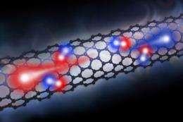Carbon nanotubes could make efficient solar cells